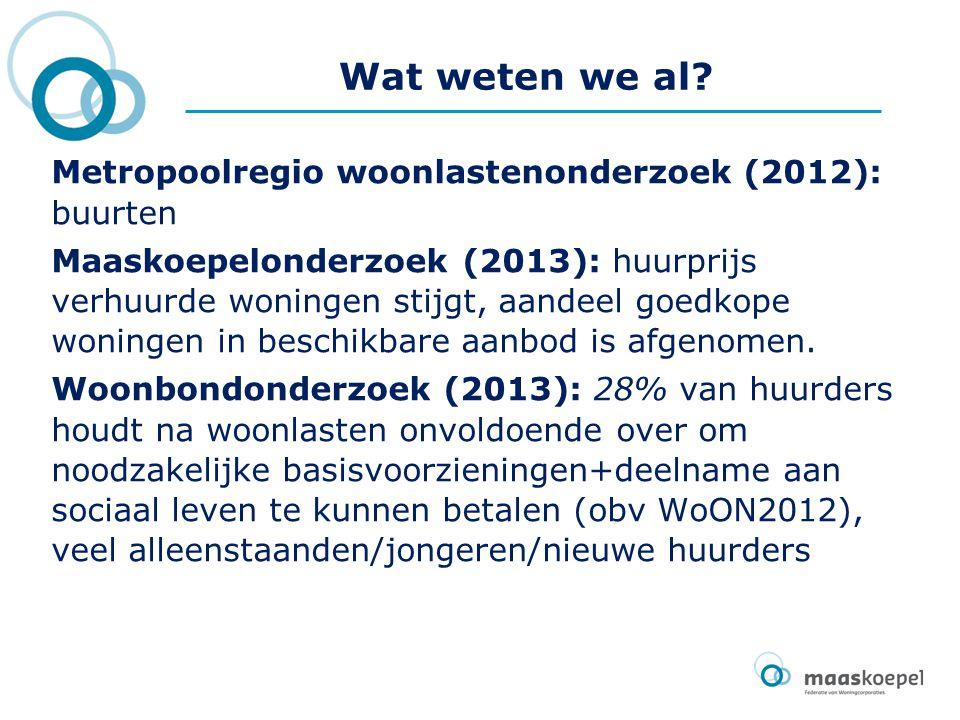 Wat weten we al Metropoolregio woonlastenonderzoek (2012): buurten