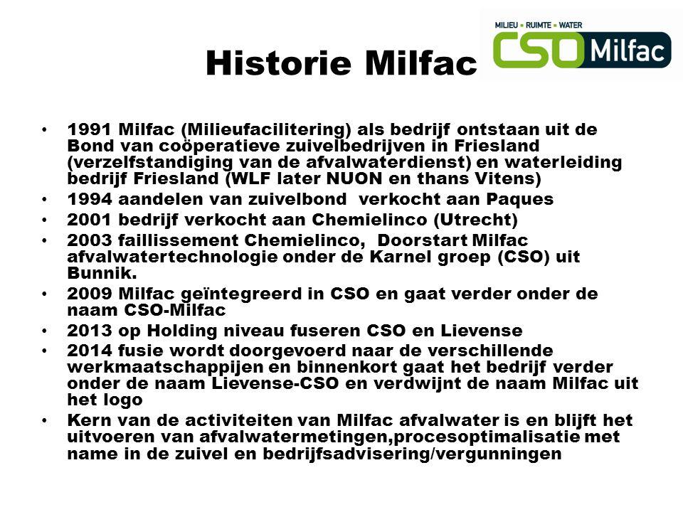 Historie Milfac