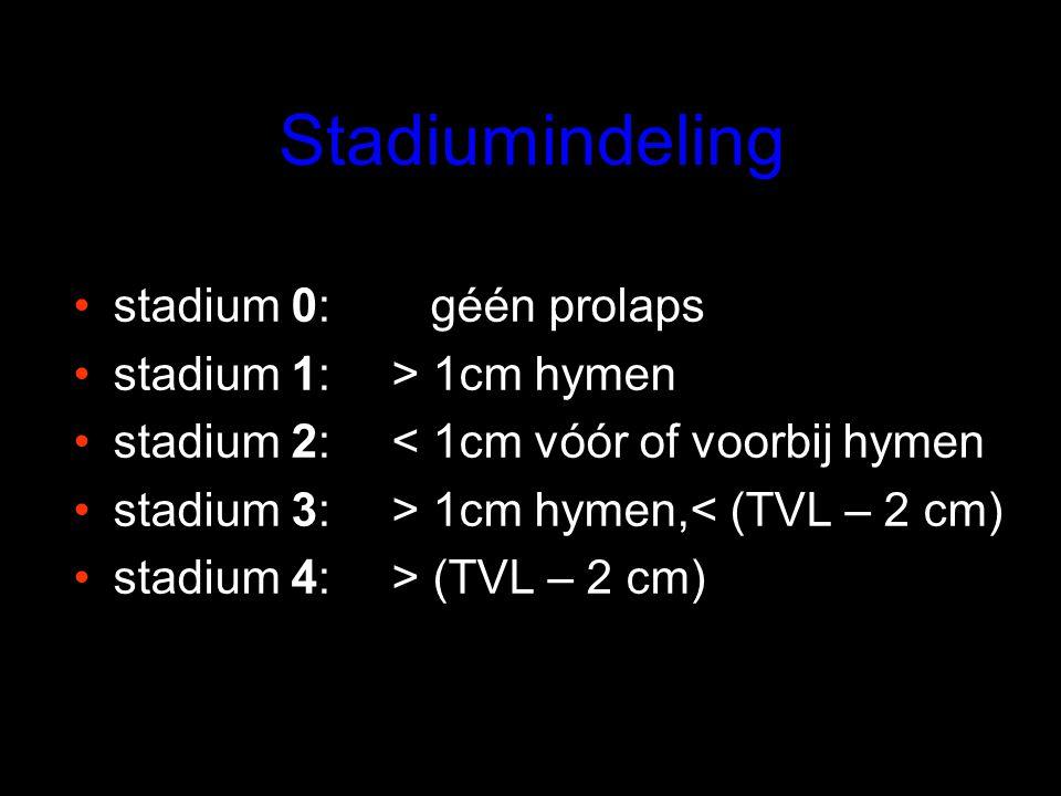 Stadiumindeling stadium 0: géén prolaps stadium 1: > 1cm hymen