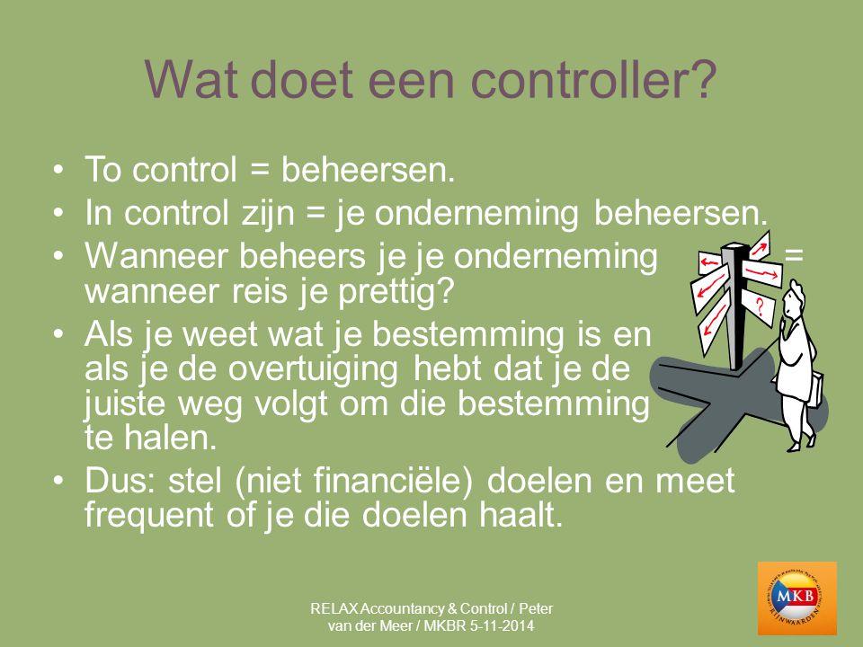 Wat doet een controller