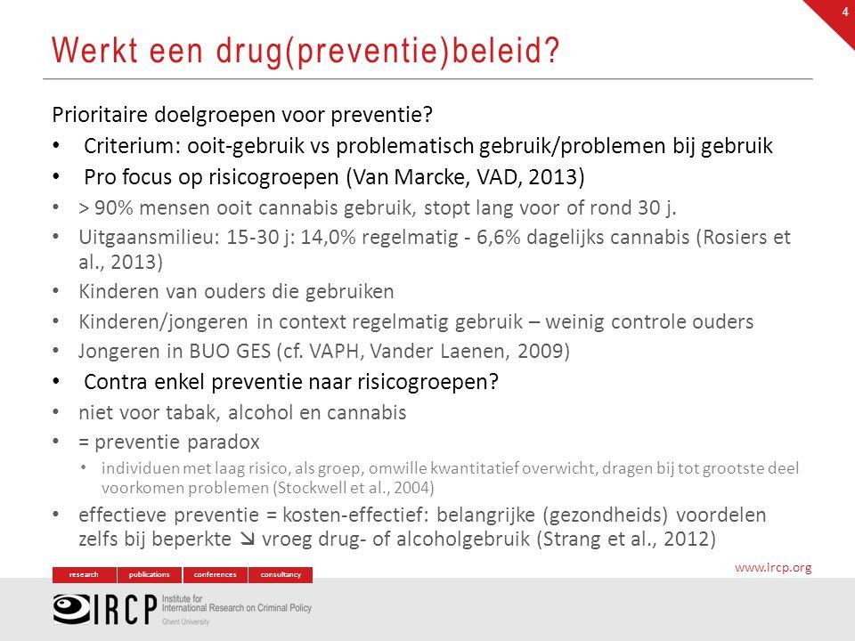 Werkt een drug(preventie)beleid