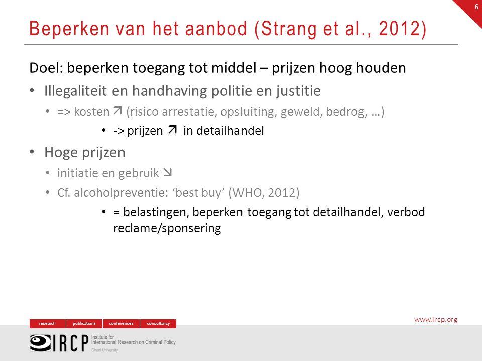 Beperken van het aanbod (Strang et al., 2012)