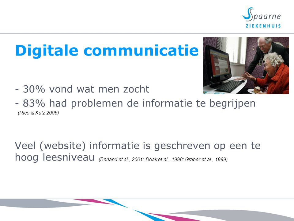Digitale communicatie