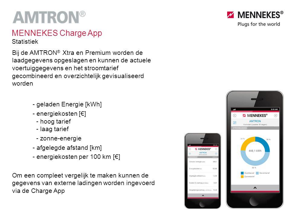 MENNEKES Charge App Statistiek