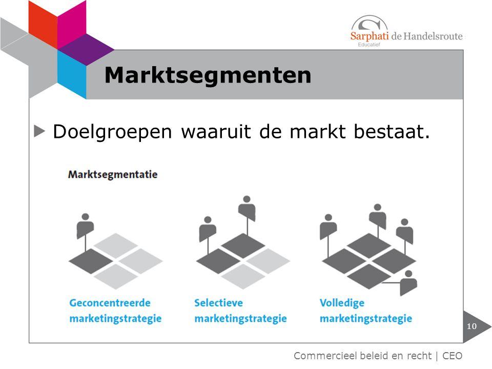 Marktsegmenten Doelgroepen waaruit de markt bestaat.