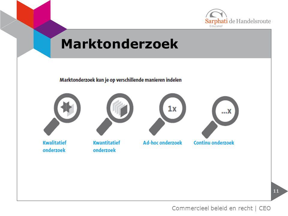 Marktonderzoek Commercieel beleid en recht | CEO