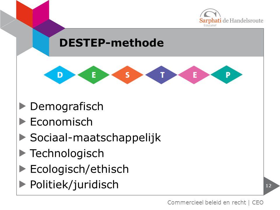 Sociaal-maatschappelijk Technologisch Ecologisch/ethisch