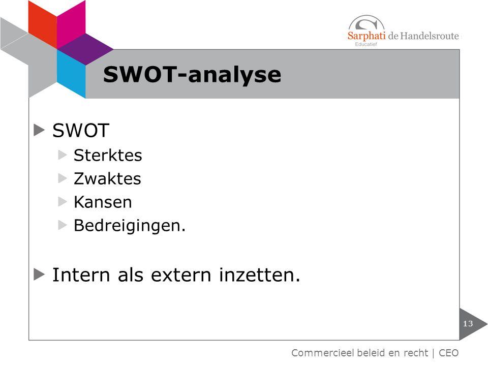 SWOT-analyse SWOT Intern als extern inzetten. Sterktes Zwaktes Kansen