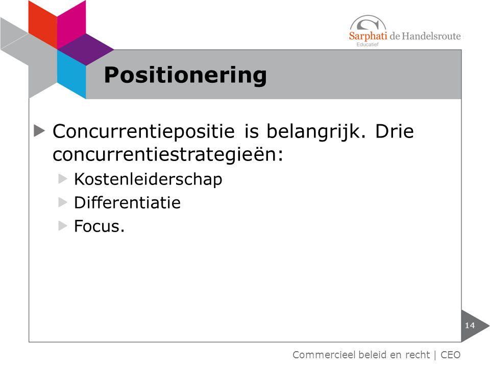 Positionering Concurrentiepositie is belangrijk. Drie concurrentiestrategieën: Kostenleiderschap. Differentiatie.