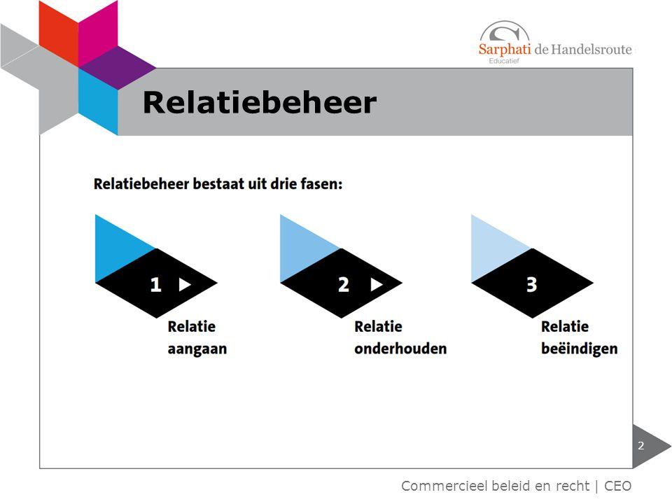 Relatiebeheer Commercieel beleid en recht | CEO