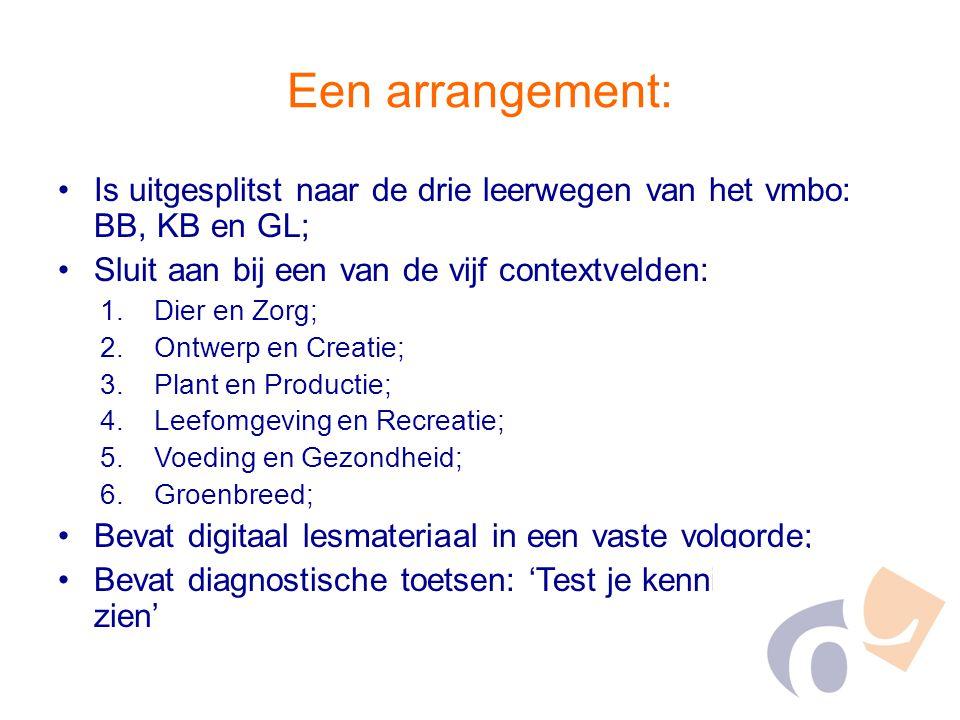 Een arrangement: Is uitgesplitst naar de drie leerwegen van het vmbo: BB, KB en GL; Sluit aan bij een van de vijf contextvelden: