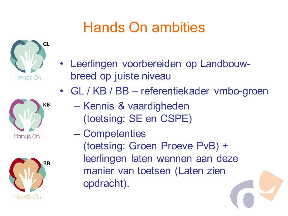 Hands On ambities GL. Leerlingen voorbereiden op Landbouw-breed op juiste niveau. GL / KB / BB – referentiekader vmbo-groen.