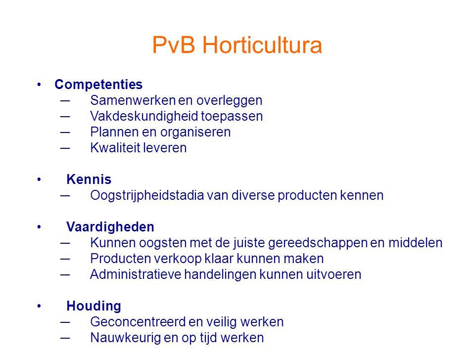 PvB Horticultura Competenties Samenwerken en overleggen