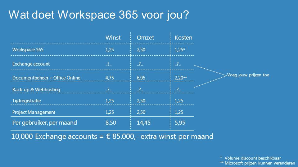 Wat doet Workspace 365 voor jou