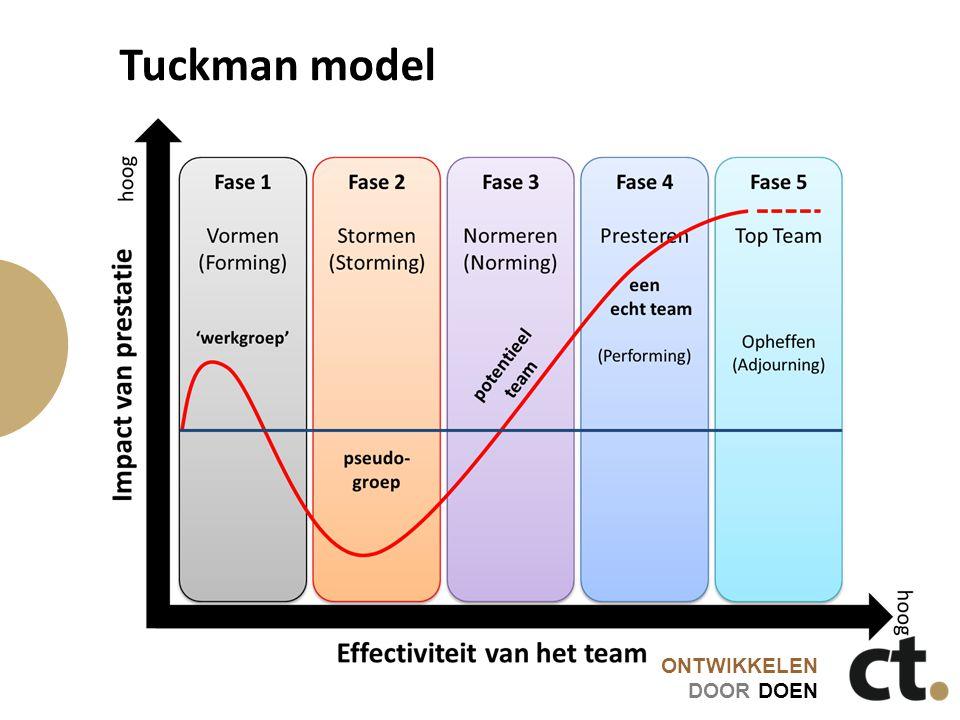 Tuckman model
