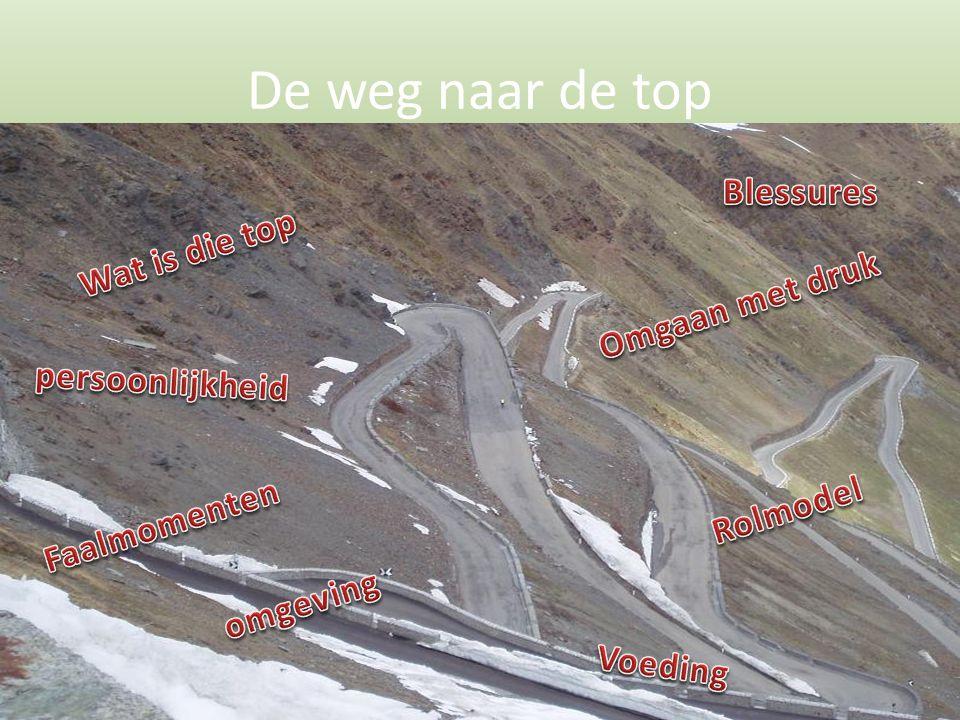 De weg naar de top Blessures Wat is die top Omgaan met druk