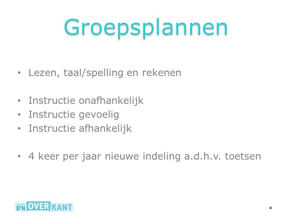 Groepsplannen Lezen, taal/spelling en rekenen Instructie onafhankelijk