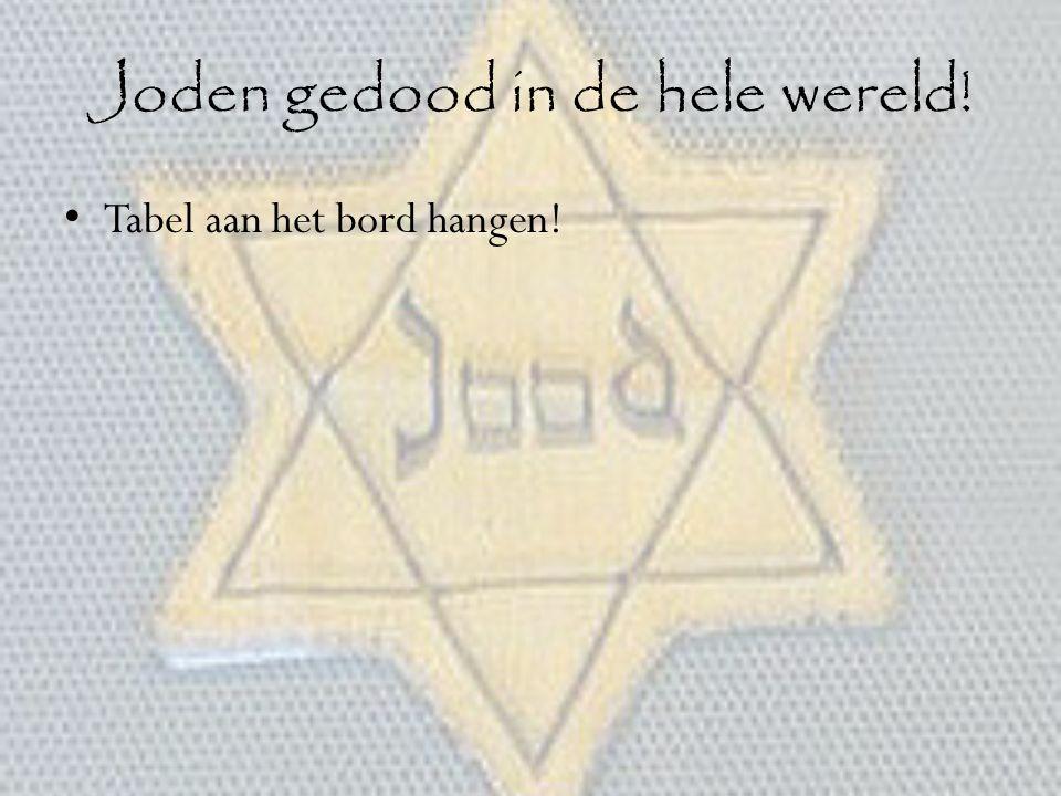 Joden gedood in de hele wereld!