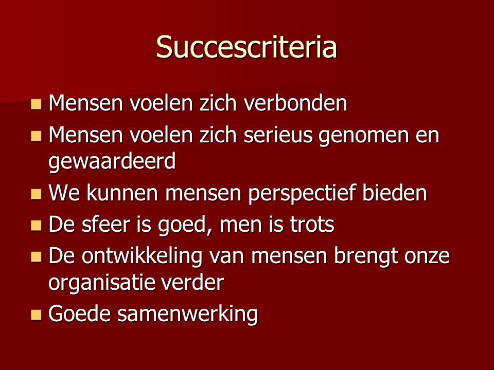 Succescriteria Mensen voelen zich verbonden