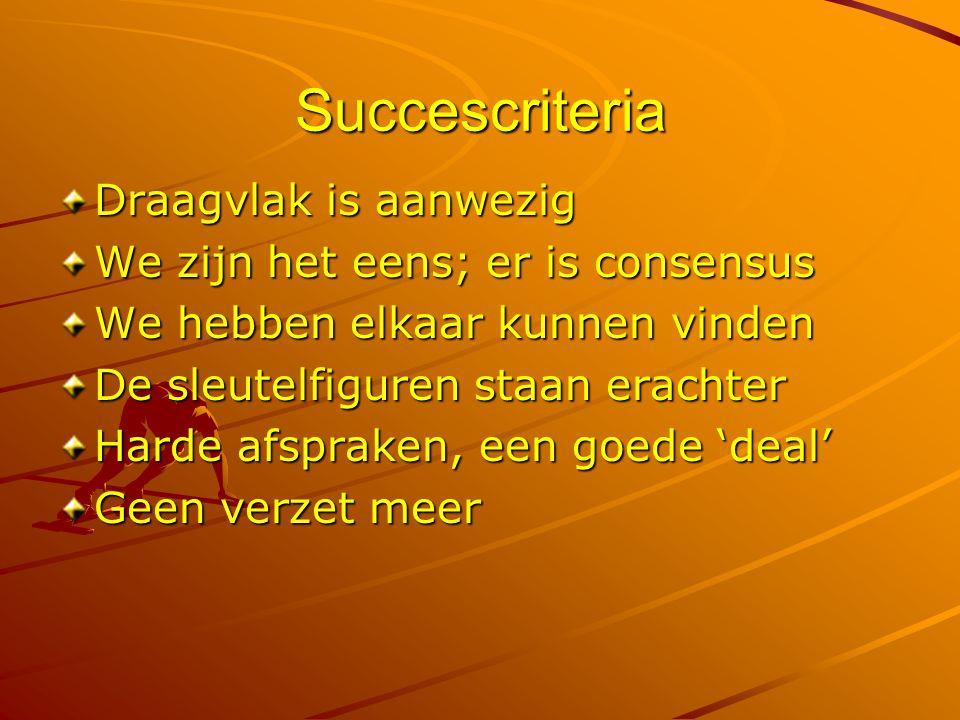 Succescriteria Draagvlak is aanwezig We zijn het eens; er is consensus