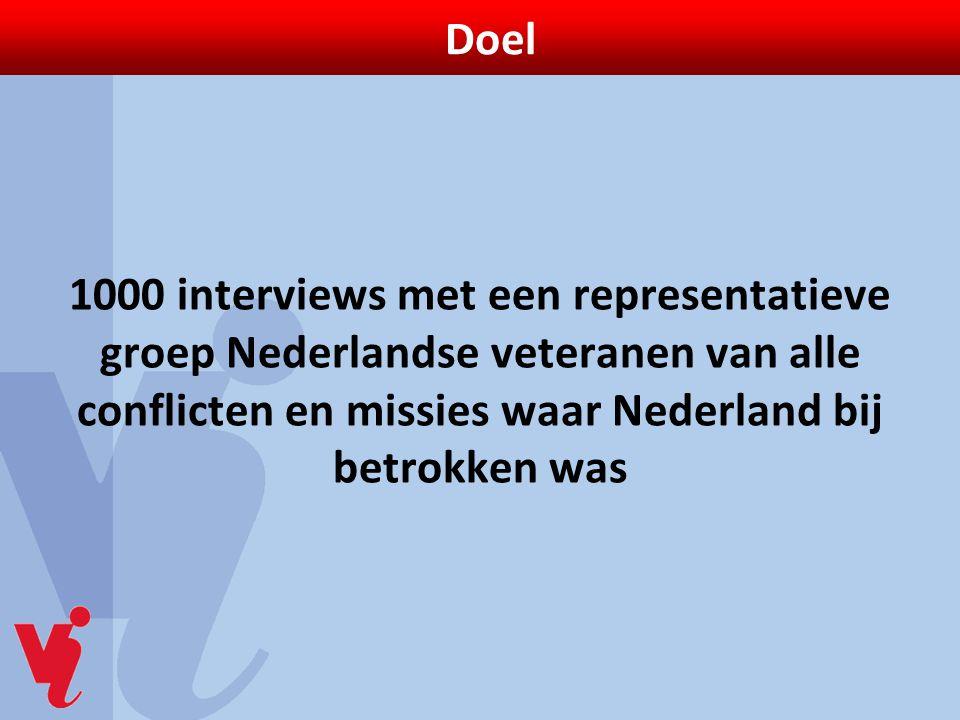 Doel 1000 interviews met een representatieve groep Nederlandse veteranen van alle conflicten en missies waar Nederland bij betrokken was.