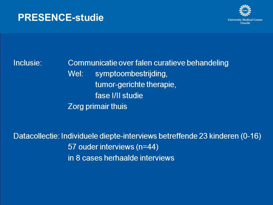 PRESENCE-studie Inclusie: Communicatie over falen curatieve behandeling. Wel: symptoombestrijding,