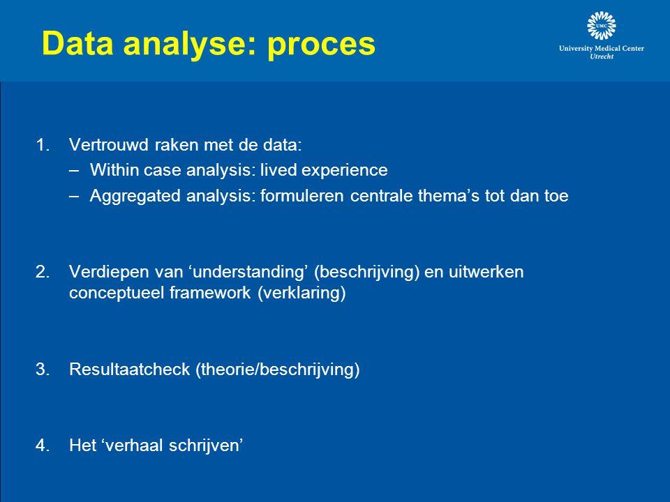 Data analyse: proces Vertrouwd raken met de data: