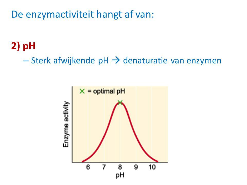 De enzymactiviteit hangt af van: 2) pH