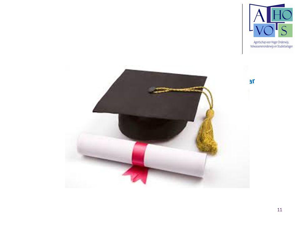 Diploma secundair onderwijs in één jaar