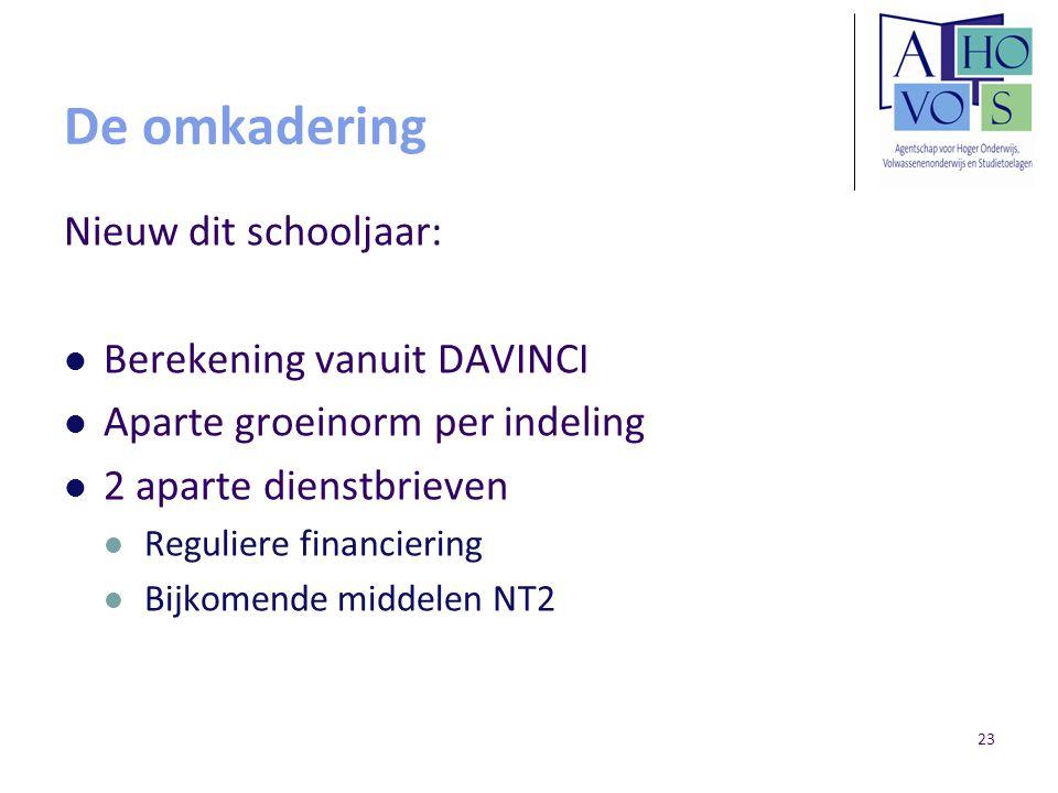 De omkadering Nieuw dit schooljaar: Berekening vanuit DAVINCI