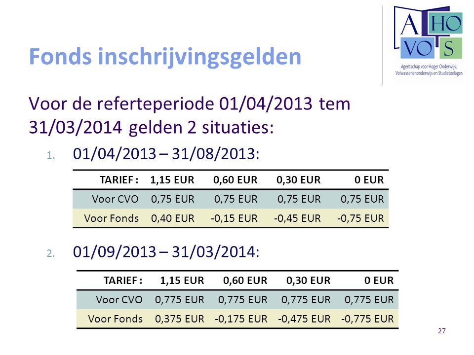 Fonds inschrijvingsgelden
