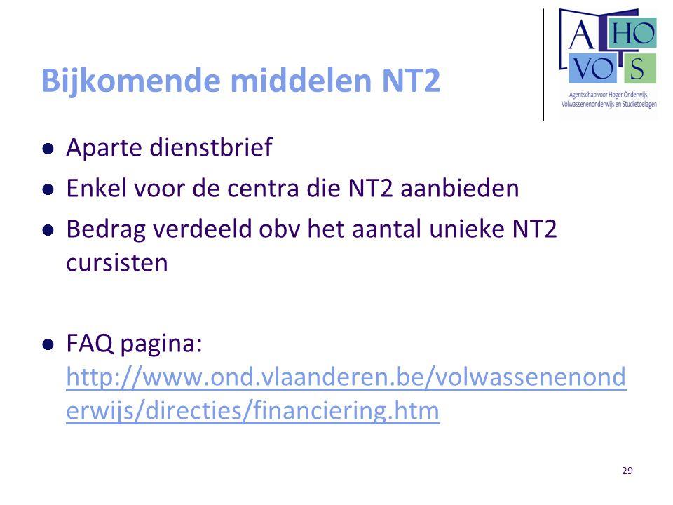 Bijkomende middelen NT2