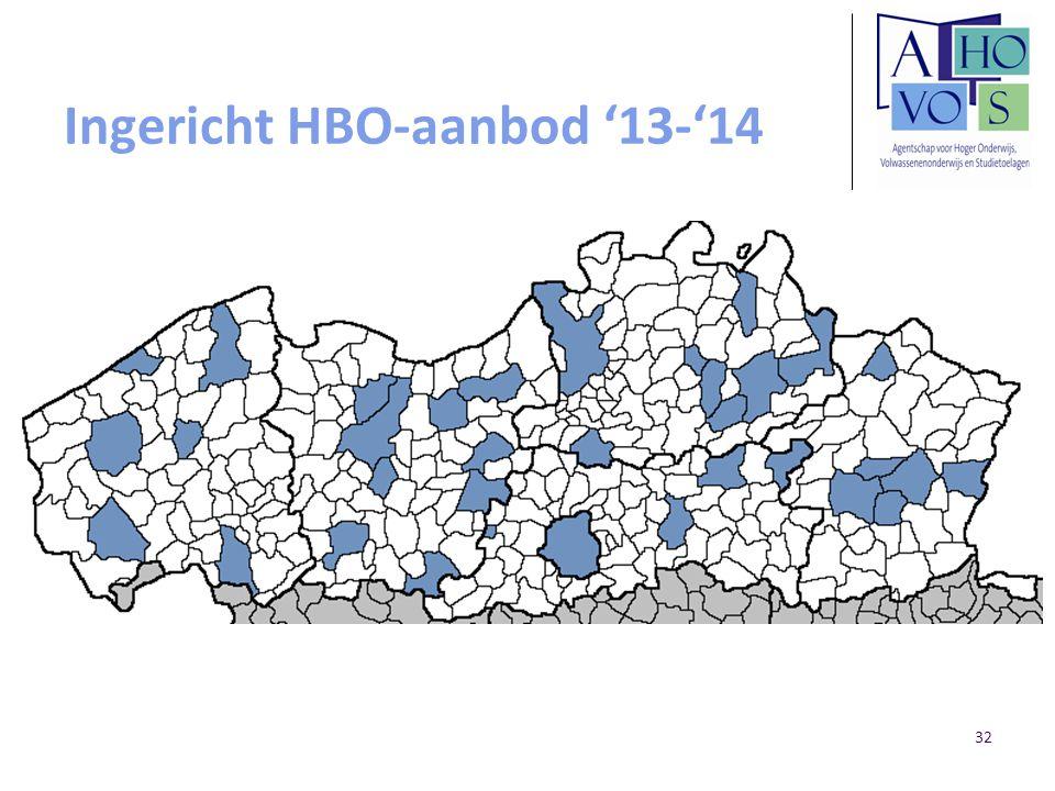 Ingericht HBO-aanbod '13-'14