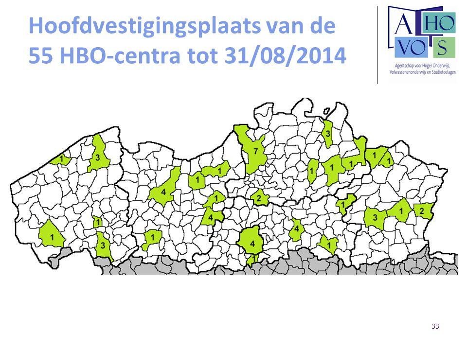 Hoofdvestigingsplaats van de 55 HBO-centra tot 31/08/2014