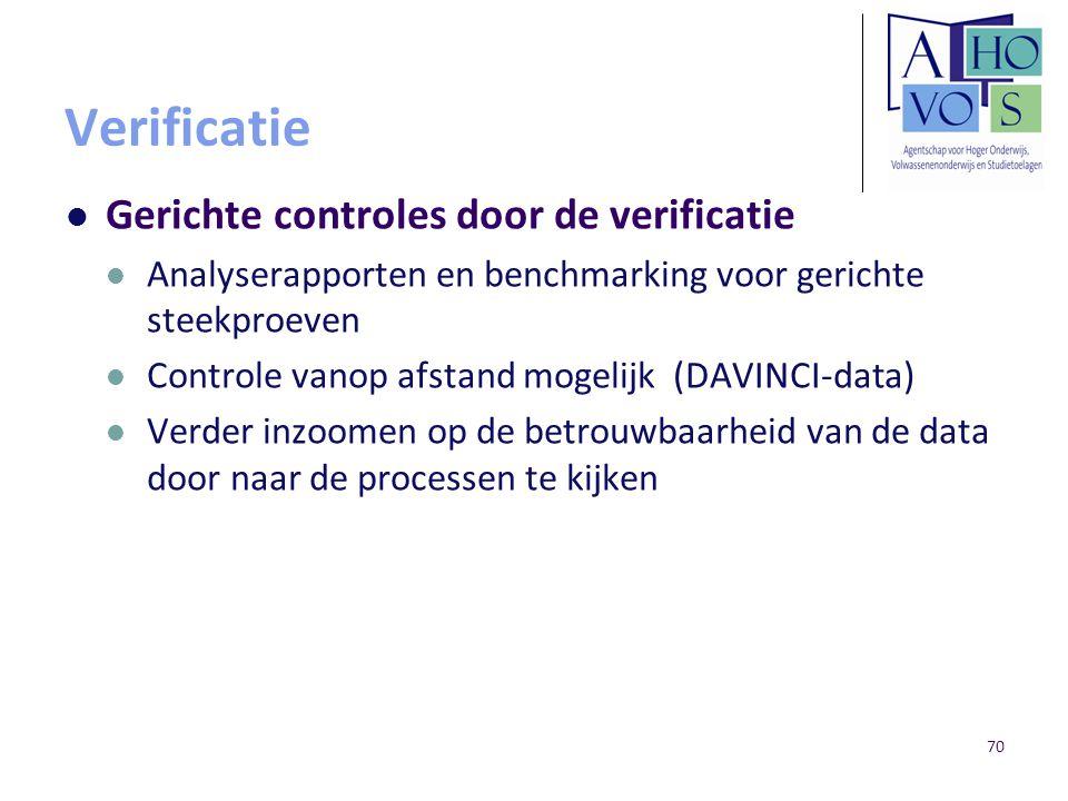 Verificatie Gerichte controles door de verificatie