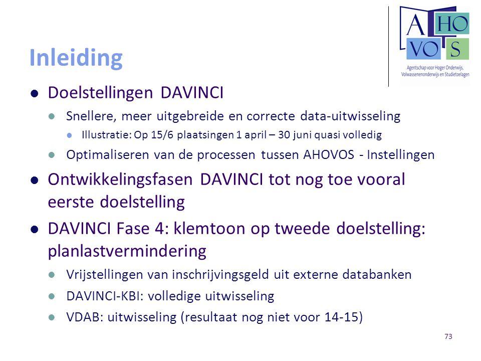 Inleiding Doelstellingen DAVINCI