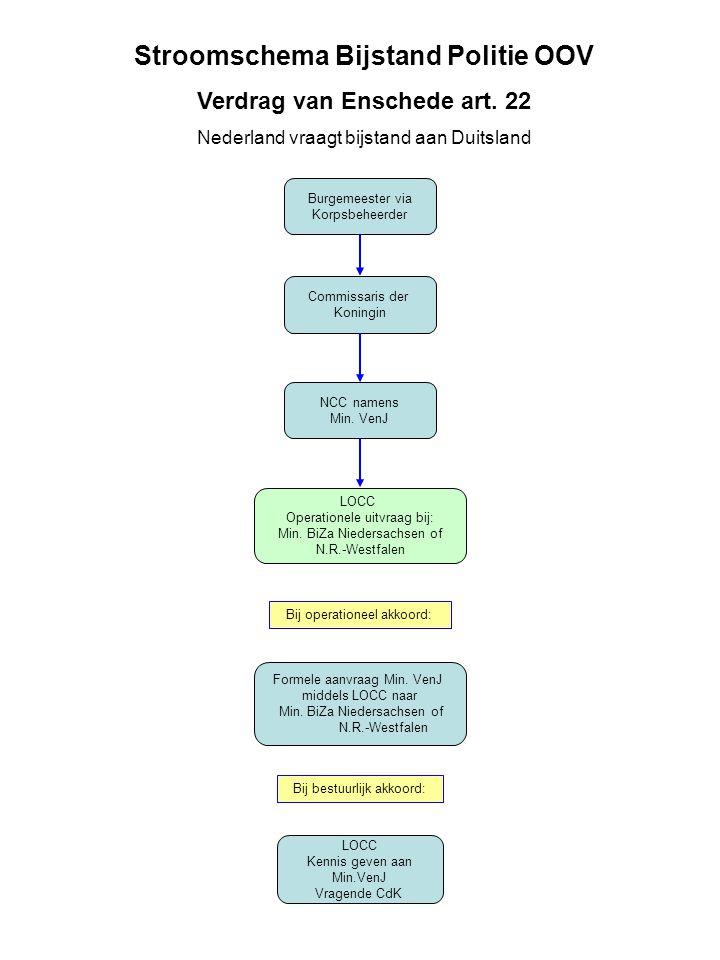 Stroomschema Bijstand Politie OOV Verdrag van Enschede art. 22
