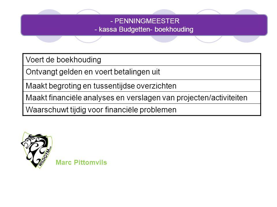 - PENNINGMEESTER - kassa Budgetten- boekhouding
