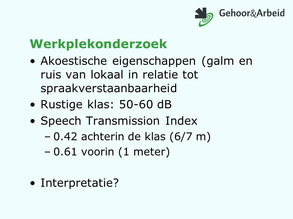 Werkplekonderzoek Akoestische eigenschappen (galm en ruis van lokaal in relatie tot spraakverstaanbaarheid.