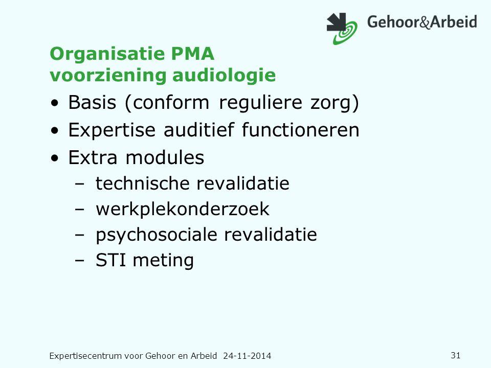Organisatie PMA voorziening audiologie