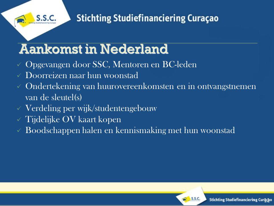 Aankomst in Nederland Opgevangen door SSC, Mentoren en BC-leden