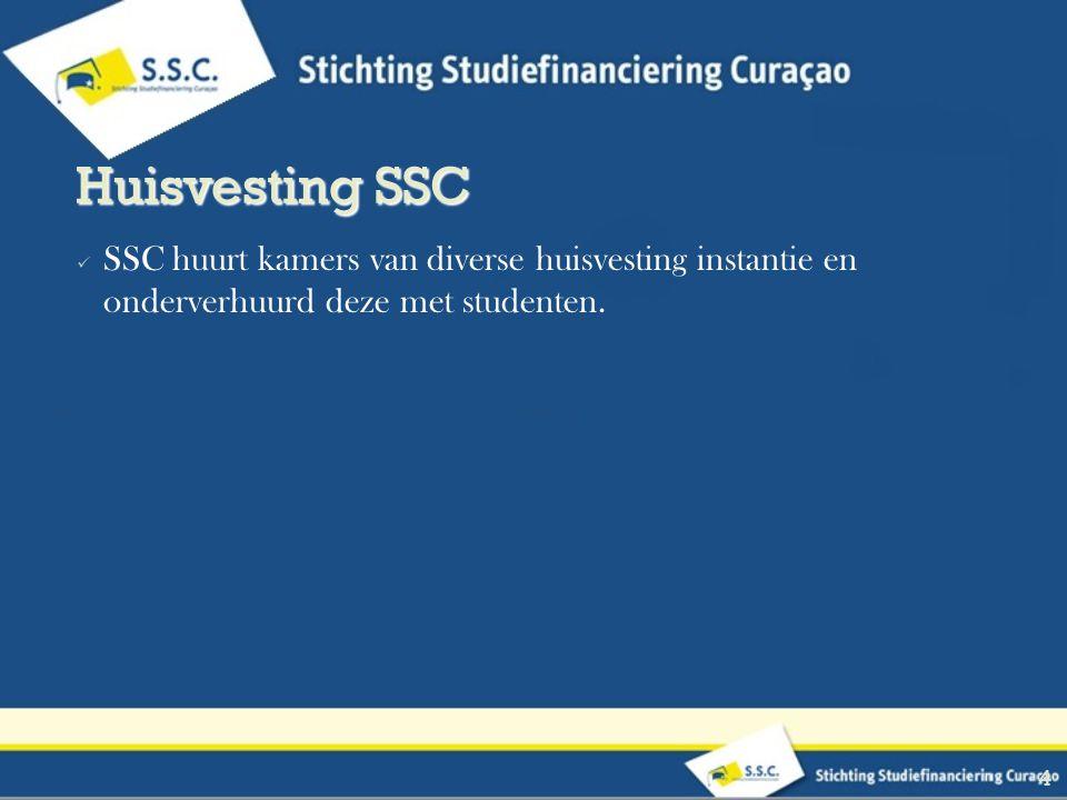 Huisvesting SSC SSC huurt kamers van diverse huisvesting instantie en onderverhuurd deze met studenten.