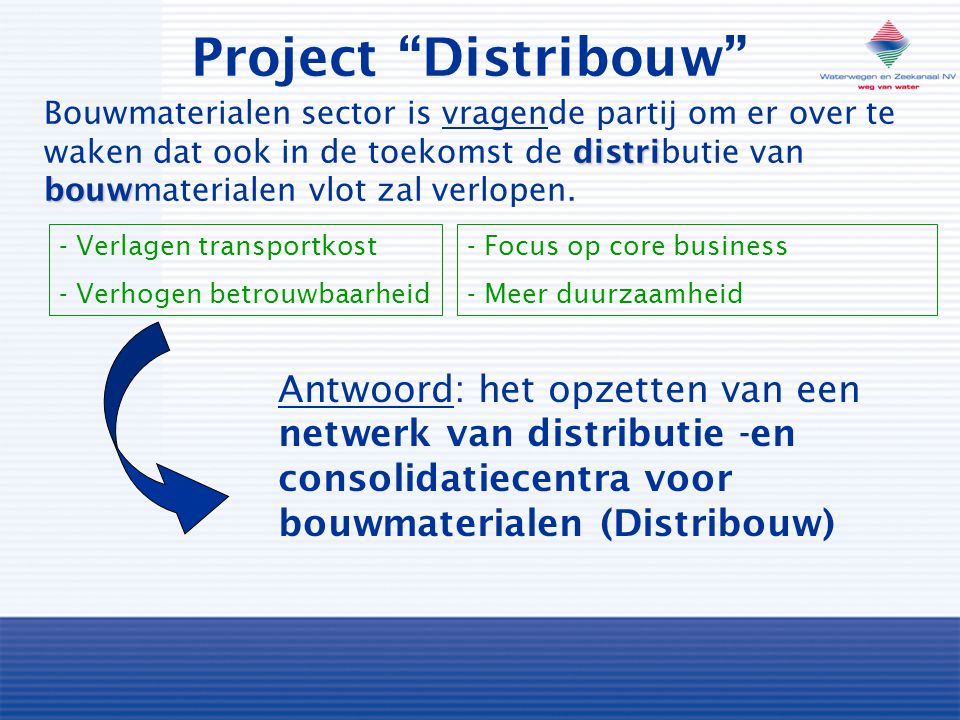 Project Distribouw