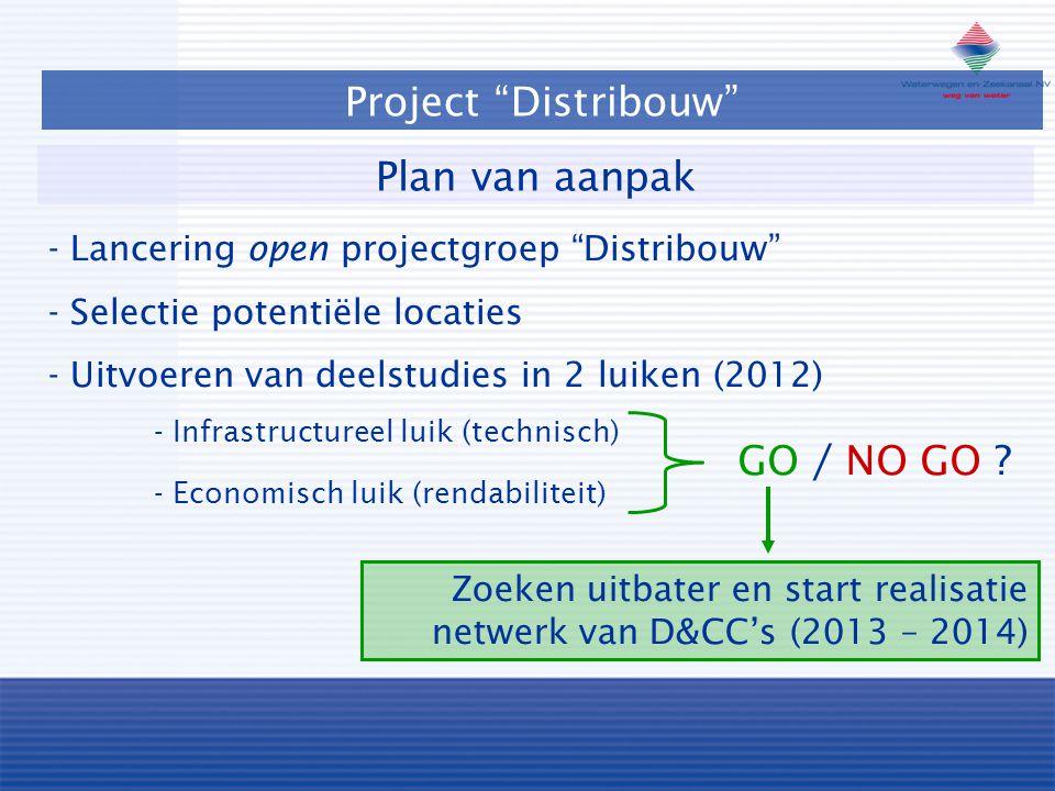 Project Distribouw Plan van aanpak GO / NO GO