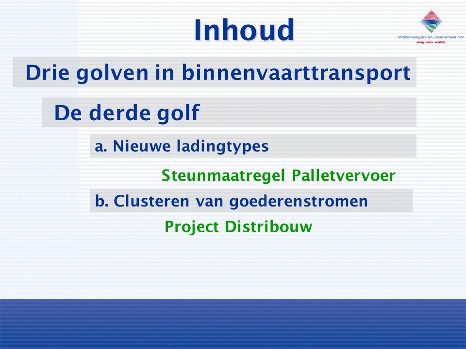 Drie golven in binnenvaarttransport Steunmaatregel Palletvervoer