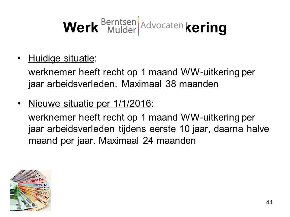 Werkloosheidsuitkering