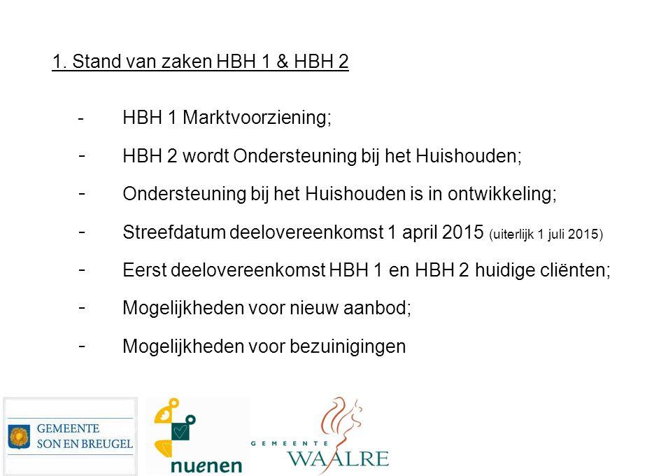 1. Stand van zaken HBH 1 & HBH 2