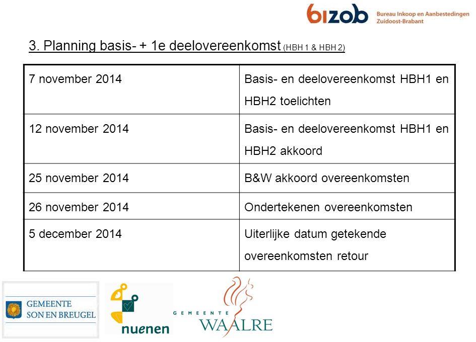 3. Planning basis- + 1e deelovereenkomst (HBH 1 & HBH 2)