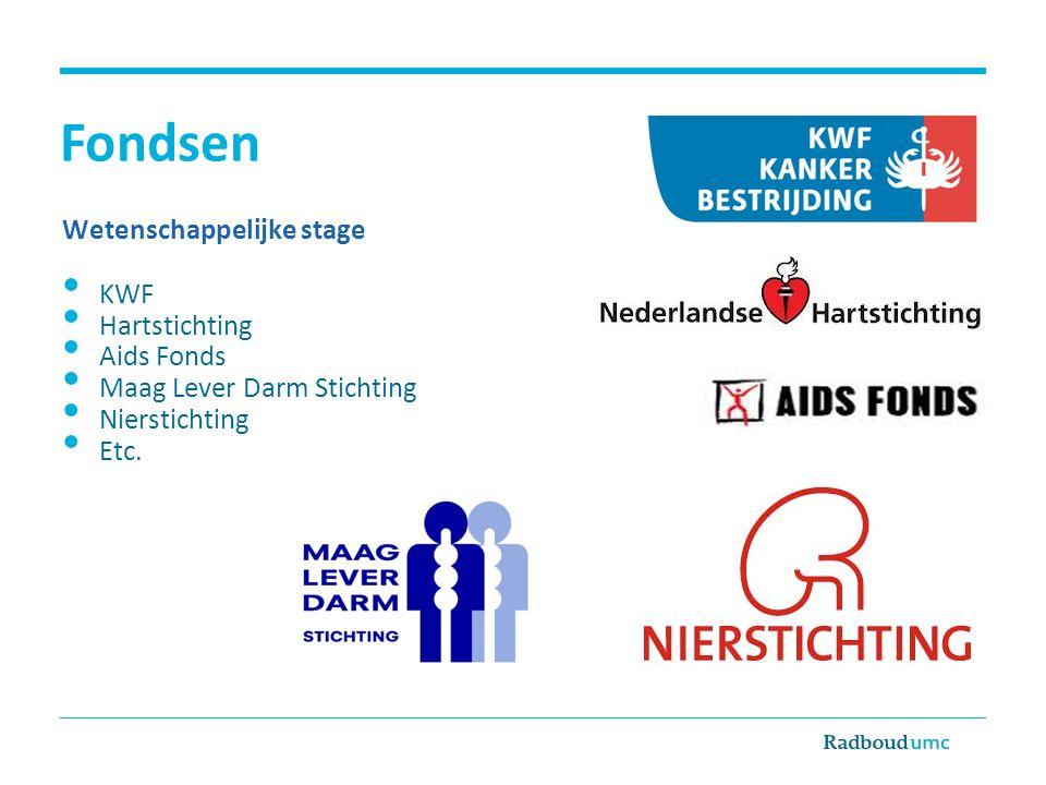 Fondsen Wetenschappelijke stage KWF Hartstichting Aids Fonds