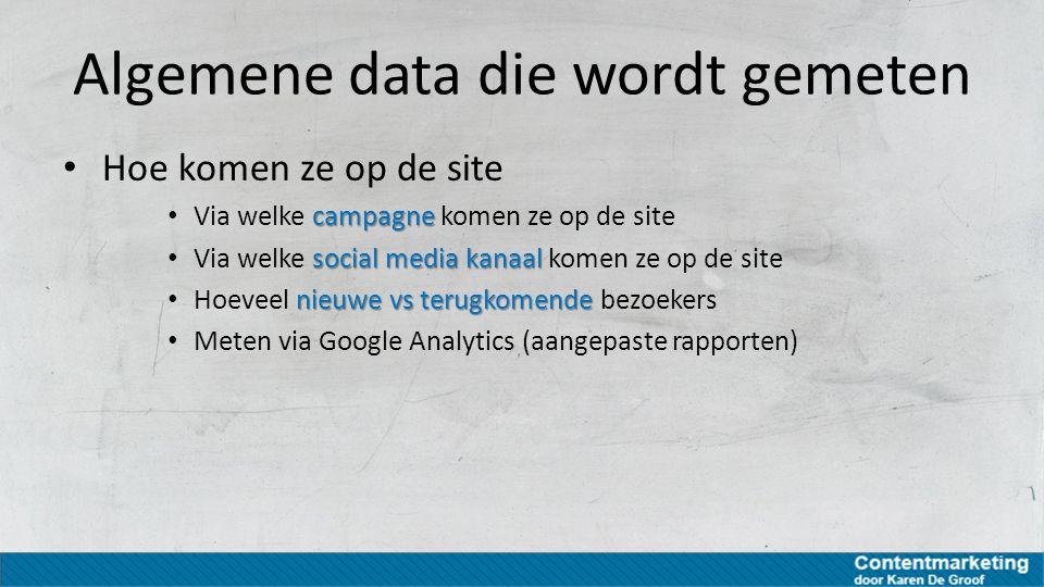 Algemene data die wordt gemeten